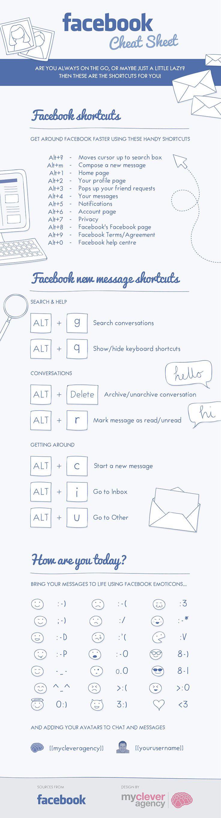 Facebook Cheat Sheet