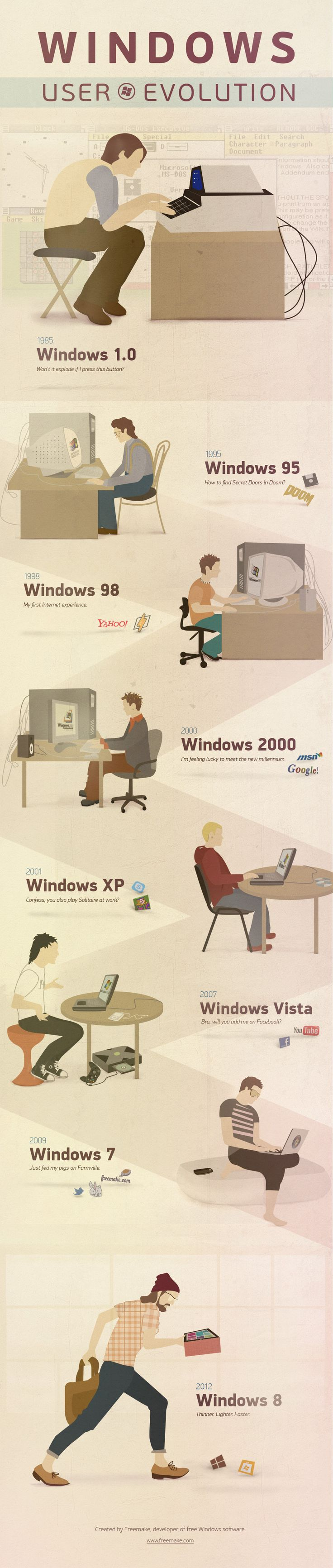 user windows evolution
